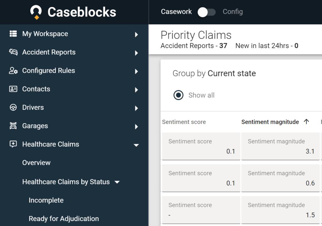 Priority Claims based on Caseblocks Sentiment Score